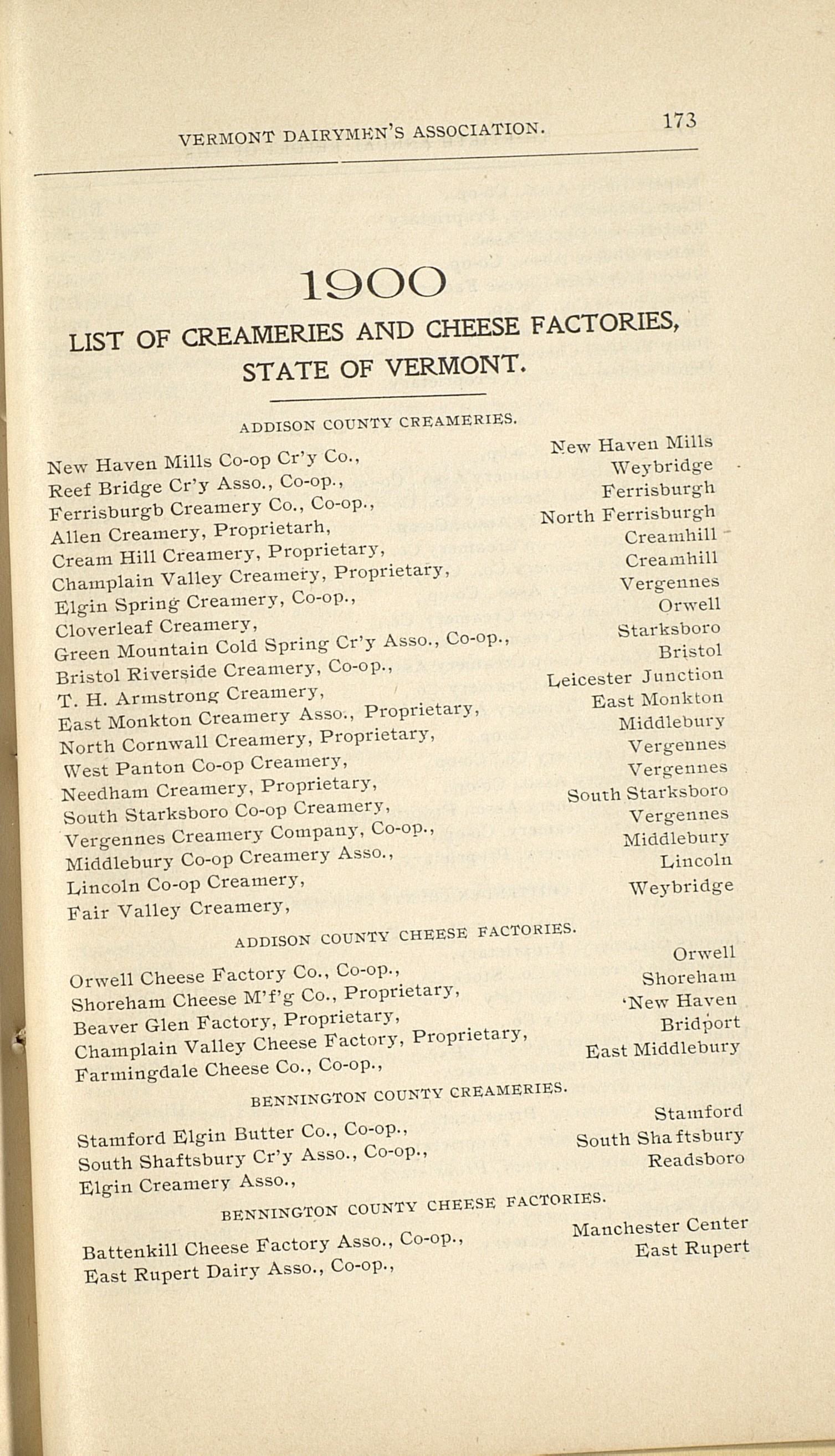 List of Creameries and Cheese Factories, 1900