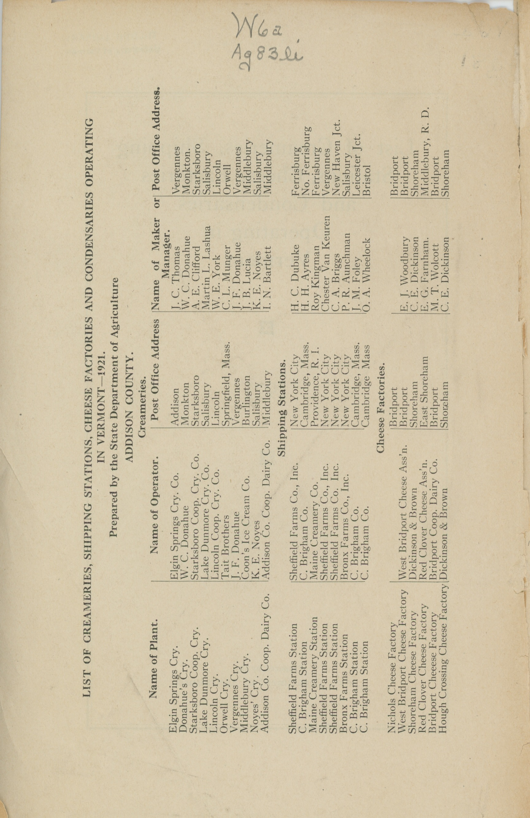 Vermont Dept. of Agriculture, List of Creameries, shipping stations, cheese factories and condensaries operating in 1921(focus on counties with cheese factories)